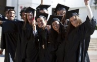 College in the US: Is it Worth it?